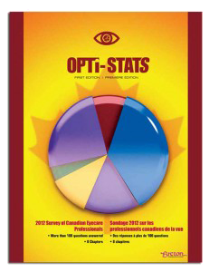 opti-stats2012